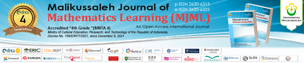 Malikussaleh Journal of Mathematics Learning (MJML)